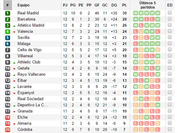 liga portugal table